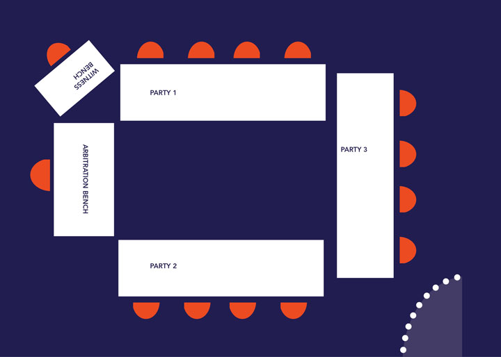 Arbitration room layout C